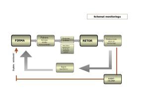 schemat monitoringu